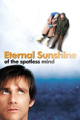 Eternal Sunshine of the Spotless Mind - R